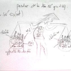 sketch population pressure by teacher from Bac Lieu, Vietnam , 2012
