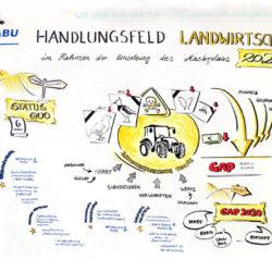 nabu-handlungsfeld-3