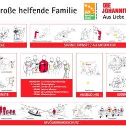 Wesser-Werbung-JUH-6