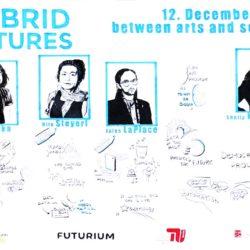 hybrid-futures-2019-2